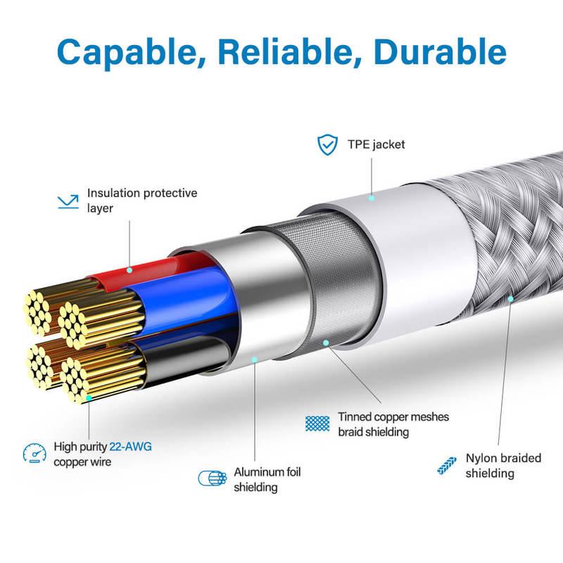 7.5W10W Fast Wireless Charging Bundle 7