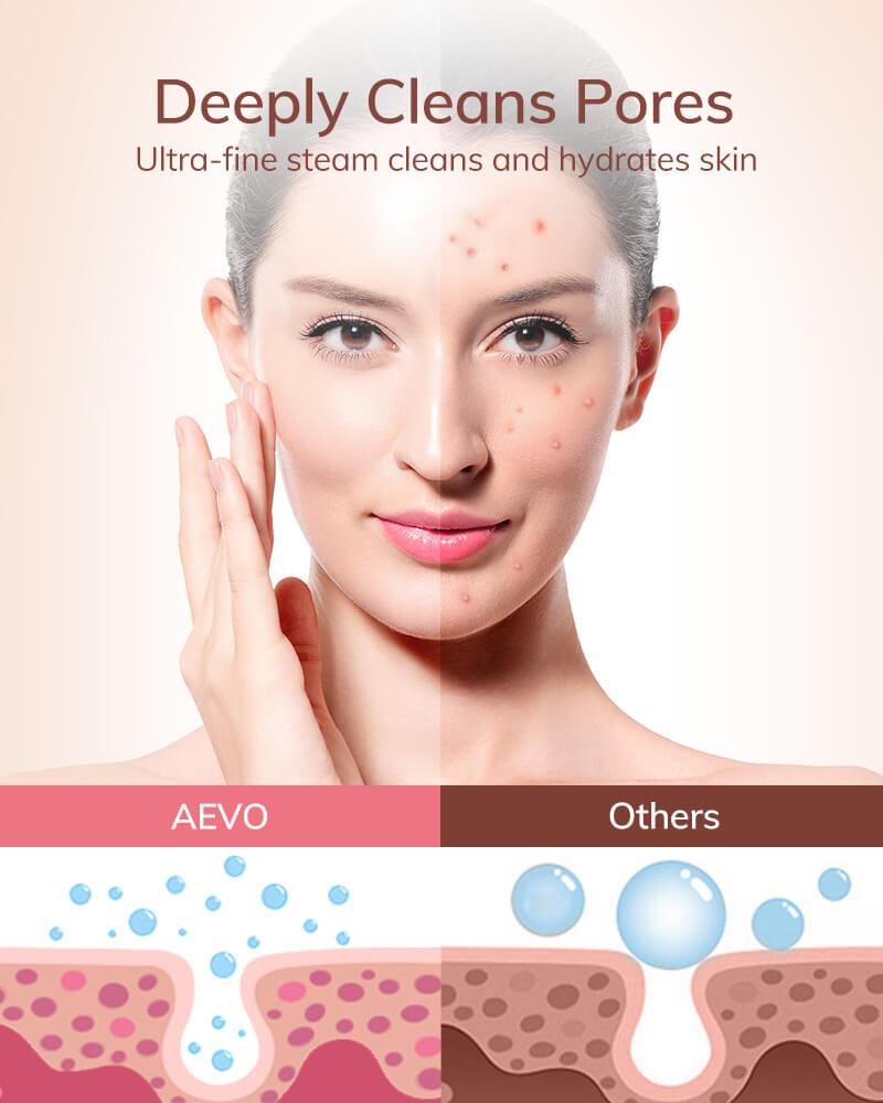 AEVO Home Spa Facial Steamer 7